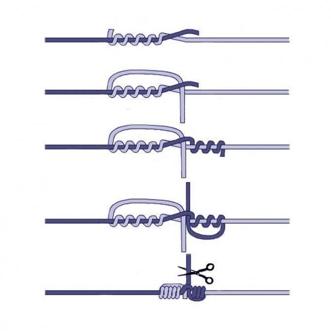 28 крепких рыболовных узлов для поводков, крючков и приманок