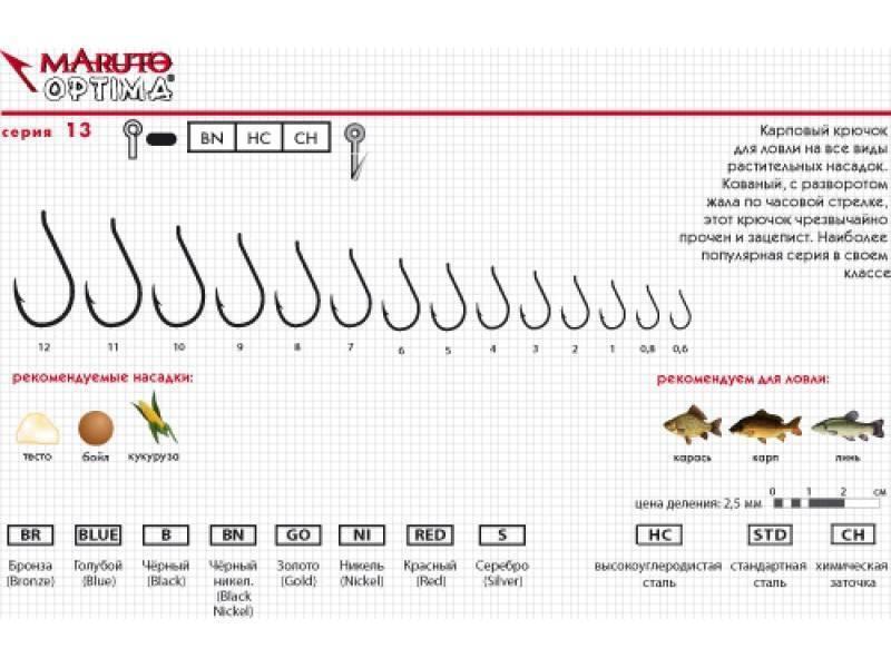 Размеры крючков овнер для рыбалки таблица