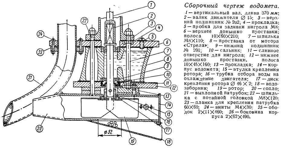Как сделать водометный двигатель своими руками