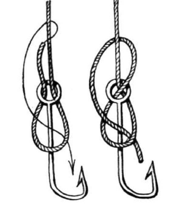 Как завязать рыболовный крючок на удочку – виды узлов, видеорекомендации