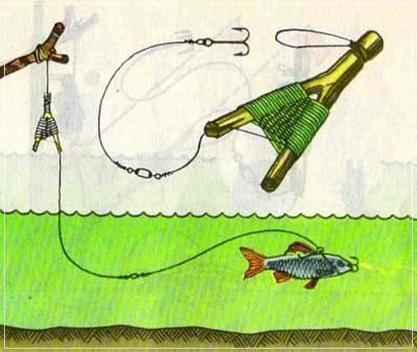 Как ловить на спиннинг? рыбалка на спиннинг - советы рыболовов :: syl.ru