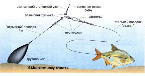 Ловля щуки на живца поплавочной удочкой