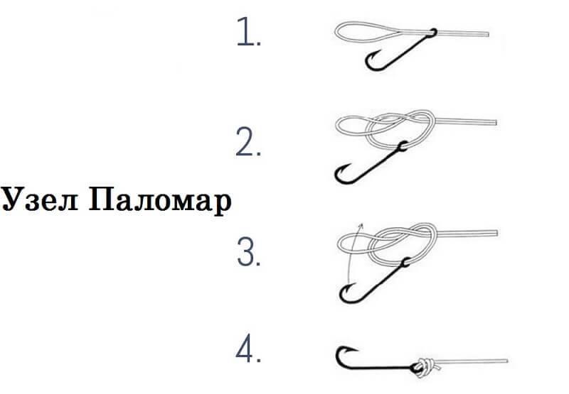 Как правильно привязать карабин к леске: виды основных и второстепенных узлов, скрепления воблера и снастей