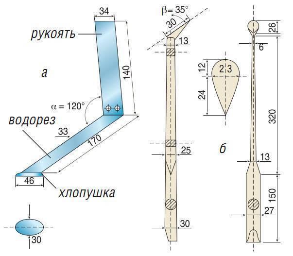 Как сделать квок для ловли сома: чертежи, инструкция по изготовлению