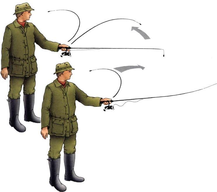 Рыбалка на спиннинг с берега: как правильно закидывать и как ловить рыбу на спиннинг, спиннинговая рыбалка для начинающих и продвинутых - как правильно рыбачить на спиннинговую снасть