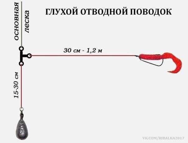 Как ловить окуня спиннингом на отводной поводок