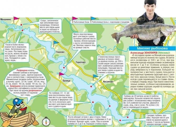 Рыбалка в пензе и пензенской области — лучшие места для ловли, рыболовная карта