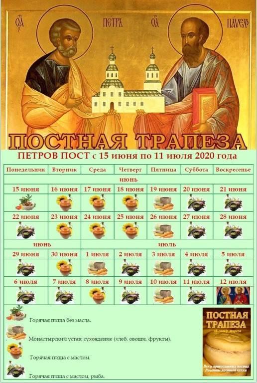 Православный церковный календарь 2020 года с праздничными днями и постами