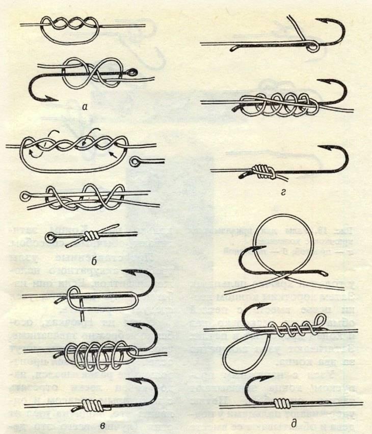 Рыболовные узлы для крючков: как правильно вязать узлы для крючков с ушком и без ушка