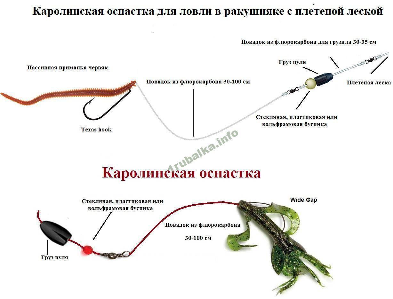 Ловля на джиг: описание снасти, виды приманок, проводки