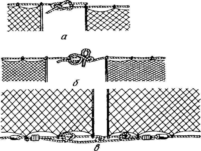 Как самому насадить рыболовную сеть? посадка рамной и другой сети для рыбалки своими руками. как правильно использовать узлы? какой шнур лучше выбрать?