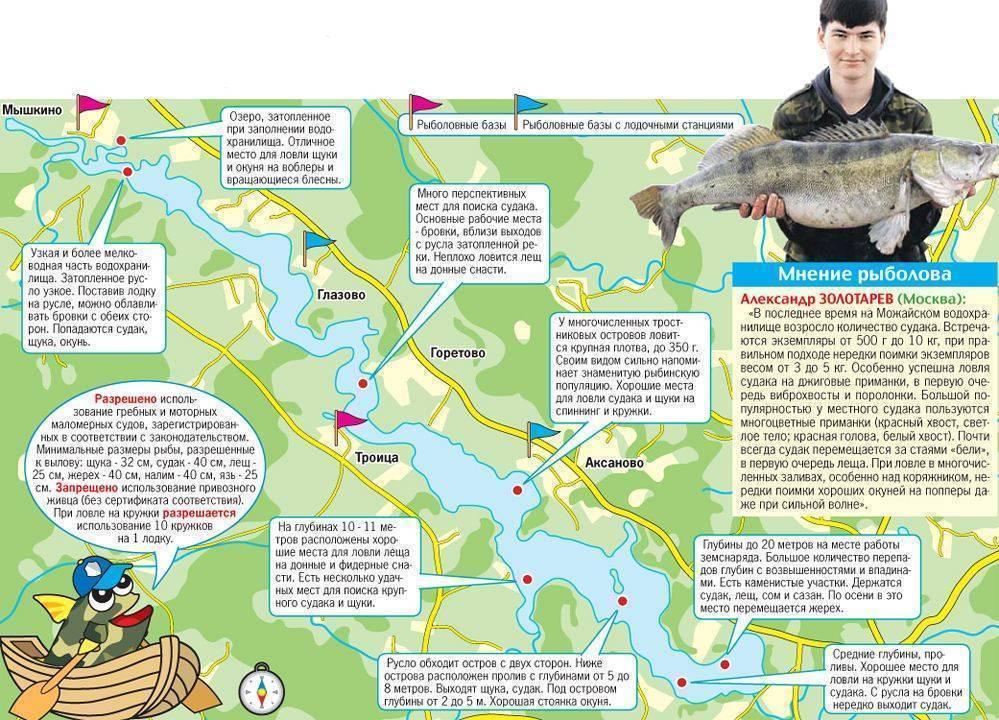 Рыбалка во владимирской области (33) | карта рыболовных мест