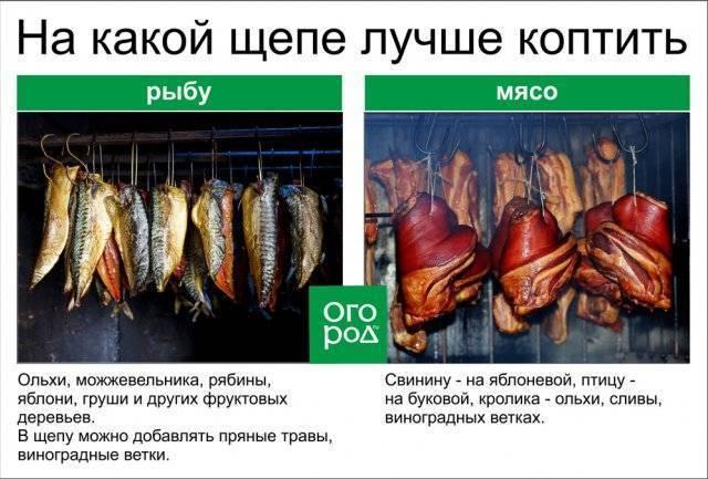 Как приготовить копченую рыбу самостоятельно