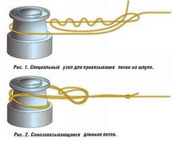 Как правильно наматывать леску на катушку спиннинга? основные правила намотки лески на катушку (безынерционная, мультипликаторная) - способы