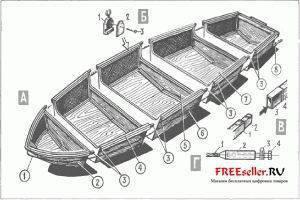 Стеклопластиковая лодка своими руками: как правильно сделать?