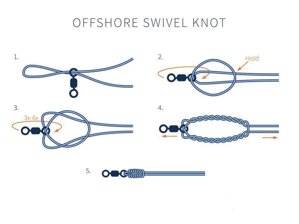 Как связать плетенку и плетенку между собой? – суперулов – интернет-портал о рыбалке