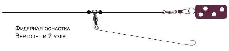 Фидерная оснастка своими руками: как сделать, видео изготовления, монтаж снасти для рыбалки