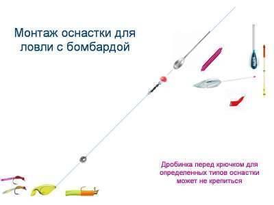 Ловля на бомбарду: устройство и монтаж. техника ловли с бомбардой
