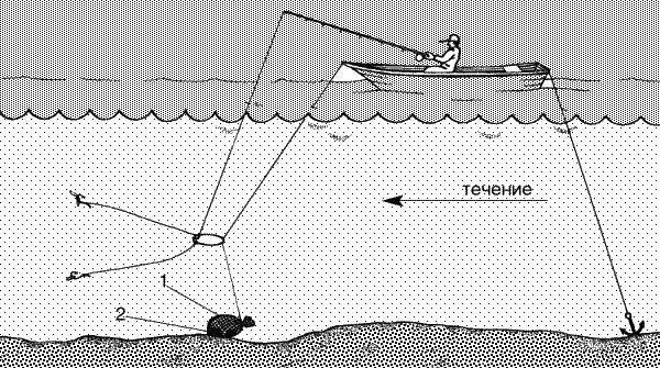 Рыболовная дорожка на резинке как ловить