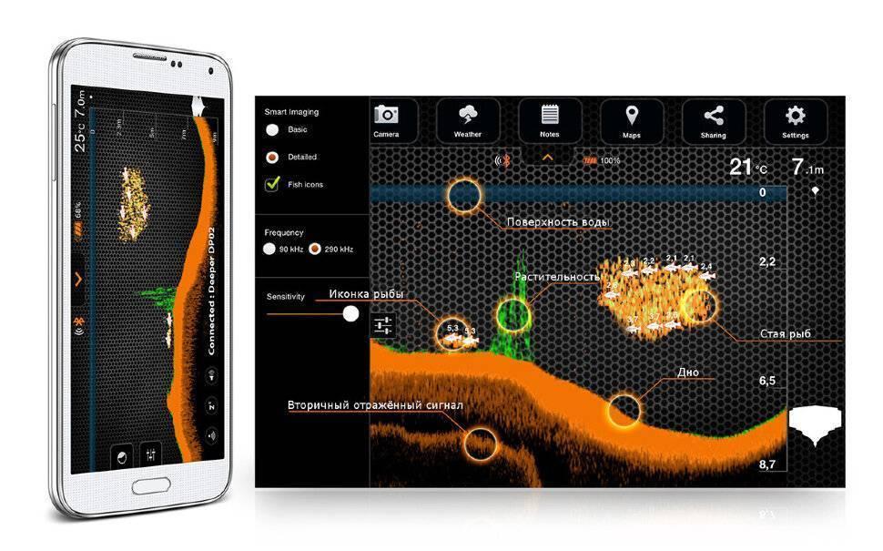 """Эхолот для смартфона на """"андроиде"""". беспроводной датчик эхолота для смартфона"""