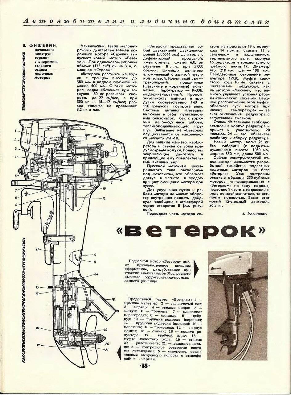 Б/у лодочные моторы и регулировка зазора клапанов.
