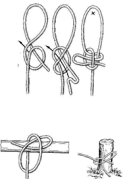 Как вязать узел «восьмёрка»: назначение и преимущества, схема вязания