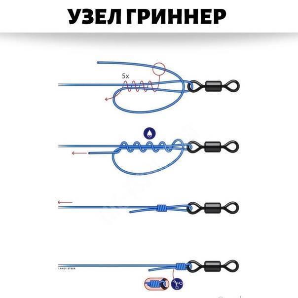 Как правильно завязать леску на поводок: 7 рыболовных узлов