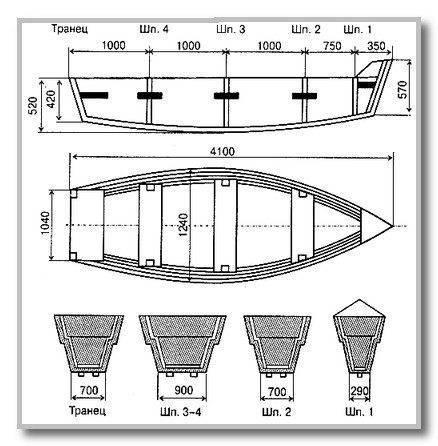Как сделать деревянную лодку: инструкция