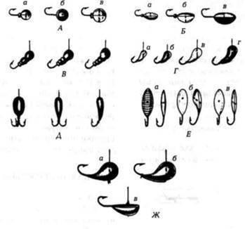 Мормышки на леща: (размер, форма и цвет уловистых моделей)