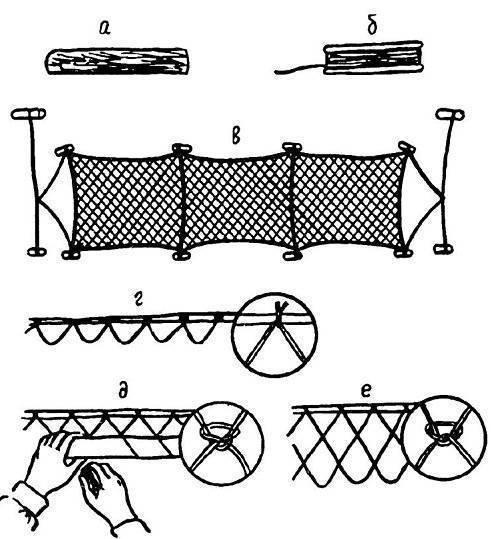 Как сделать посадку рыболовных сетей своими руками