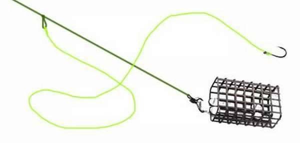 Как привязать кормушку на фидер