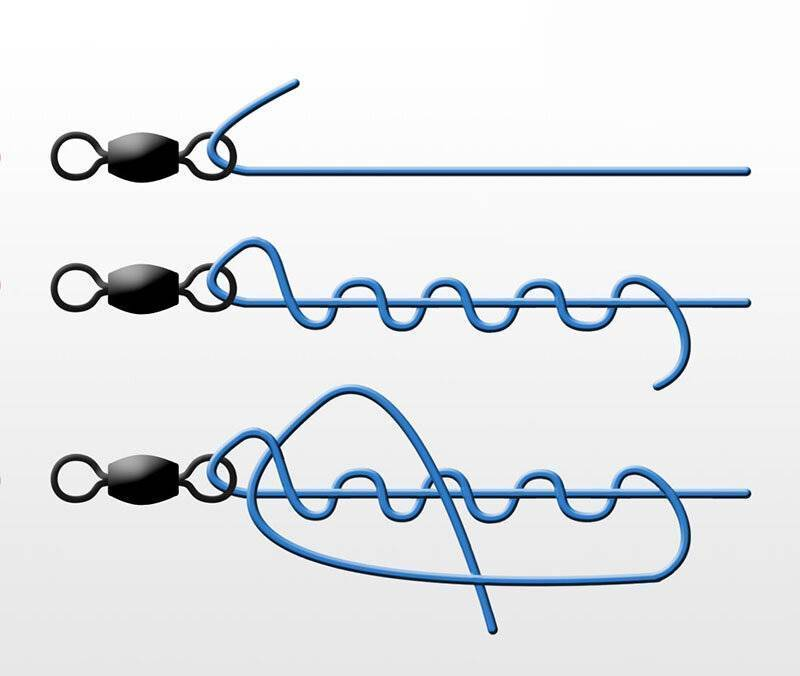 Узел паломар: как вязать, схема для плетенки (двойной, клинч), видео