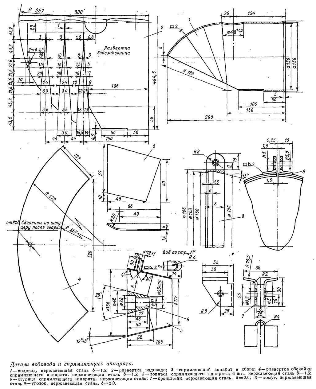 Лодочные моторы самодельные. как сделать лодочный подвесной электромотор своими руками