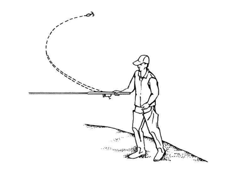 Как правильно забрасывать спиннинг: техники дальних забросов