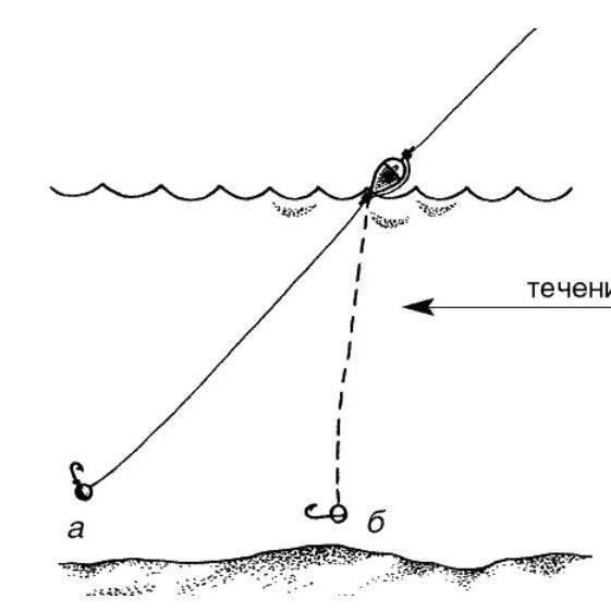 Мормышки на хариуса: как выбрать, техника ловли, подготовка снасти