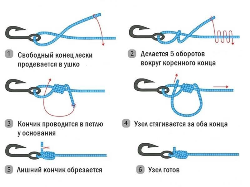 Как привязать крючок к леске: 20 лучших узлов, фото, видео