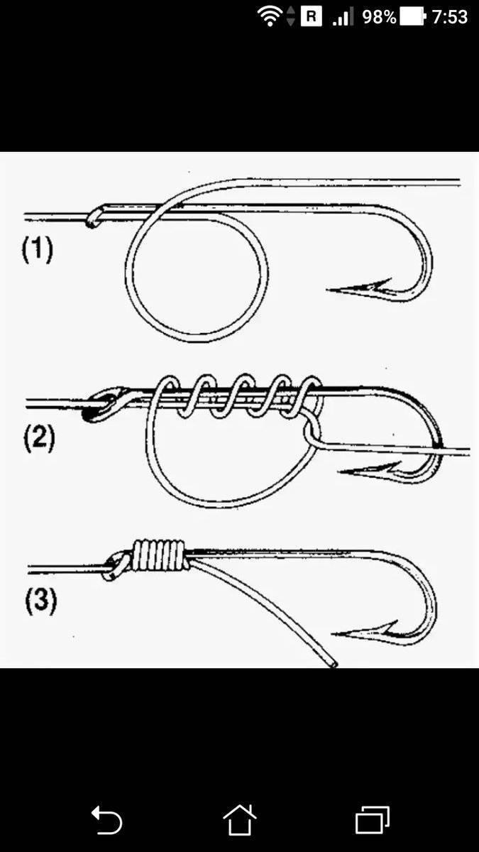 Самые надёжные рыболовные узлы - подробное описание и схема выполнения!   все о рыбалке в израиле