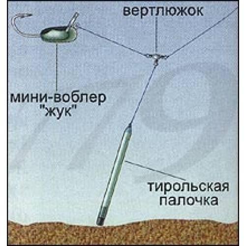 Тирольская палочка – эффективная снасть для ловли хариуса – рыбалке.нет