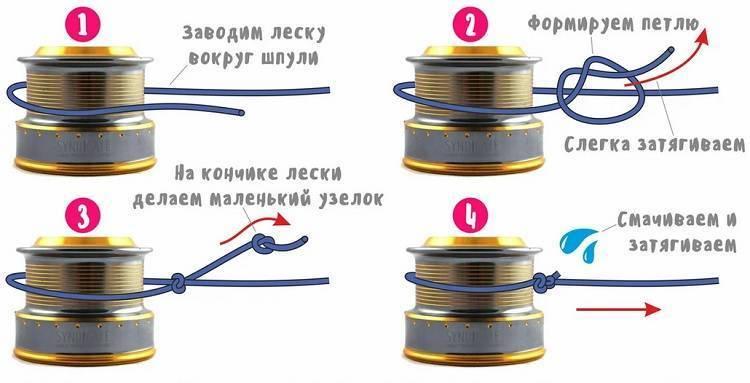 Как намотать леску на катушку