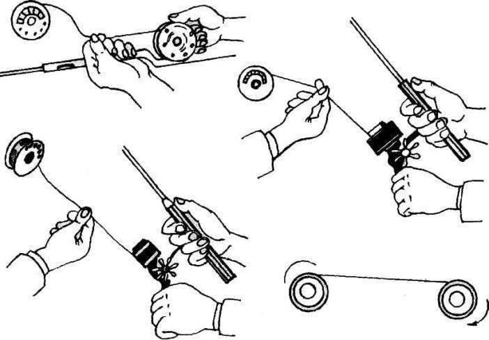 Как привязать леску к катушке? как завязать на шпуле безынерционной и инерционной катушки спиннинга? как закрепить леску?