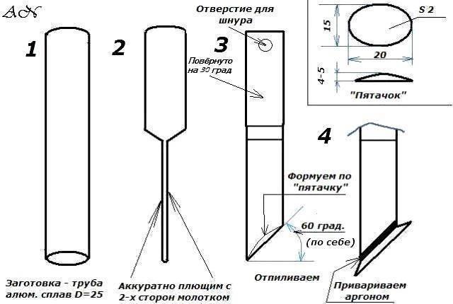 Как сделать квок на сома своими руками, инструкция с фото