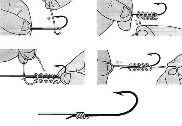 """Как привязать крючок. каким узлом привязать крючок - лучшие рыболовные узлы - """"fishing-life"""""""