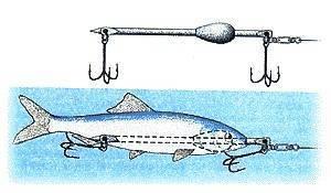 Снасточка для ловли щуки на мертвую рыбку: изготовление, проводка