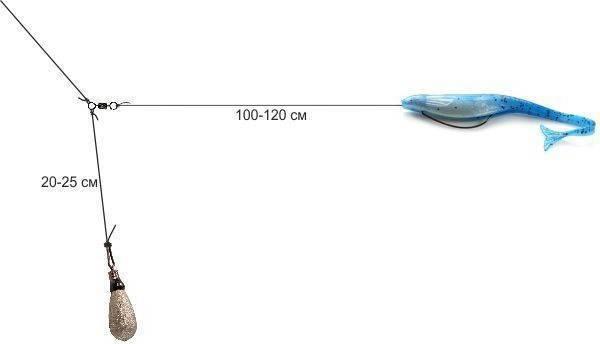 Ловля судака на отводной поводок: как его сделать, варианты монтажа, выбор приманки и техника ловли