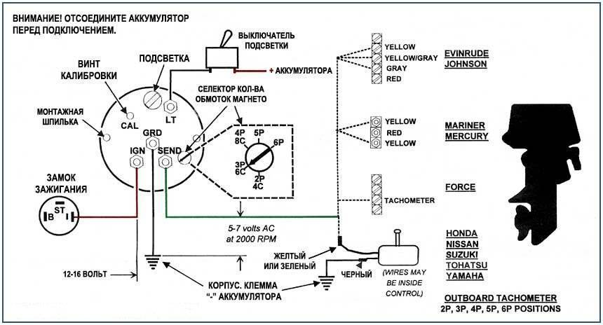 Тахометр для лодочного мотора - цена, инструкция и установка