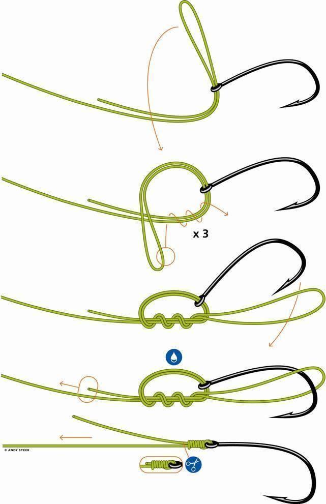 Способы соединения поводков с основной леской