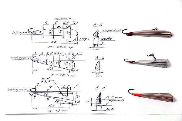Топор своими руками из простого топора, из рельсы, из ножовки, чертеж, инструкция фото и видео