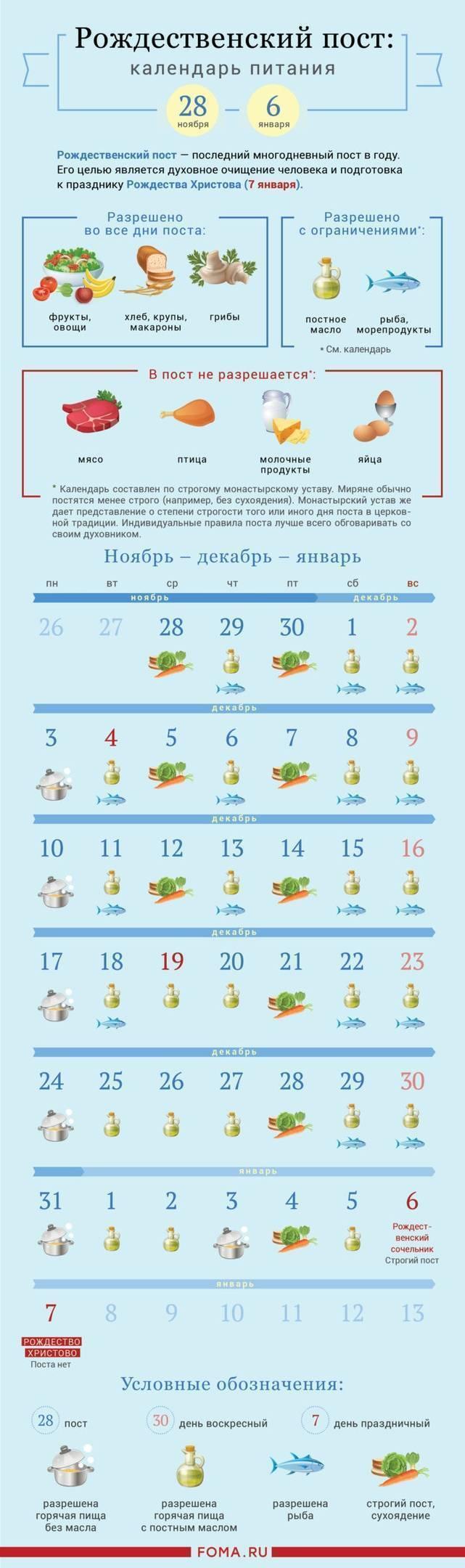 Церковный православный календарь постов и трапез на 2019 год