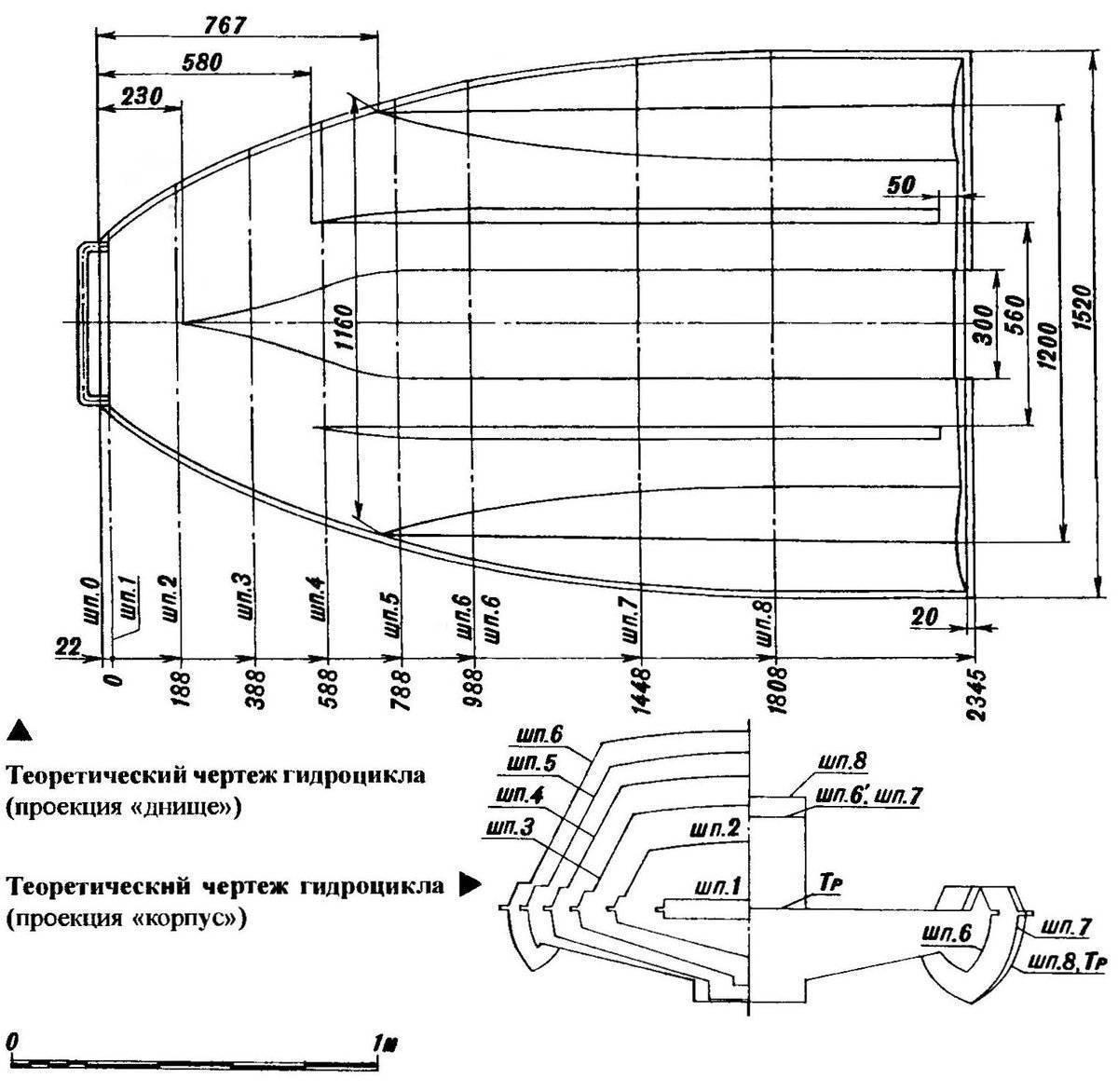Характерные особенности подвесных водометных лодочных моторов