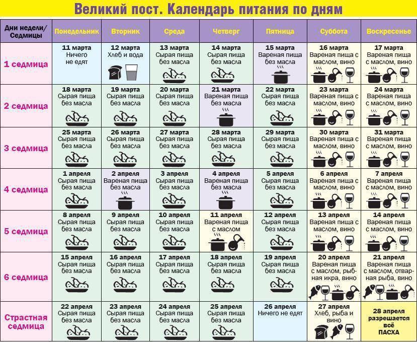 Православные посты в 2022 году
